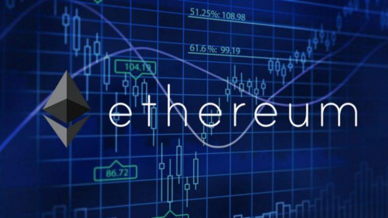 Haftalık Ethereum ETH Analizi