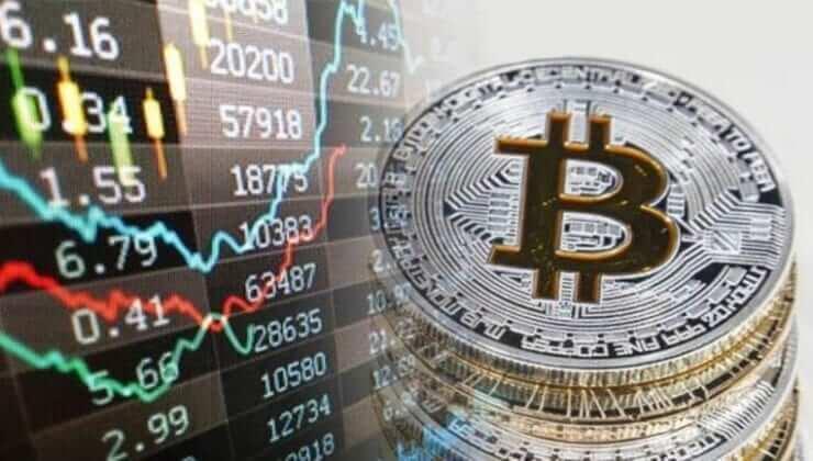 Bitcoin Direnç ve Destek Noktaları