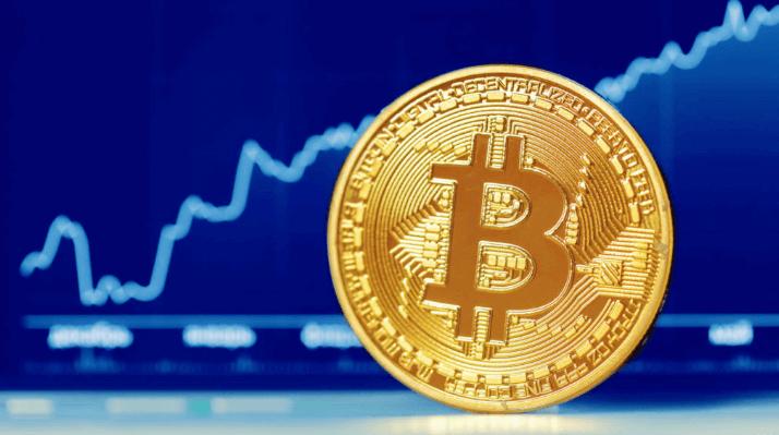Bitcoin (BTC/USD) Fiyat Analiz ve Yorum