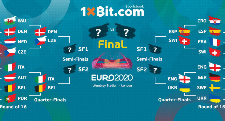Euro 2020'de İzledikçe Kazanın